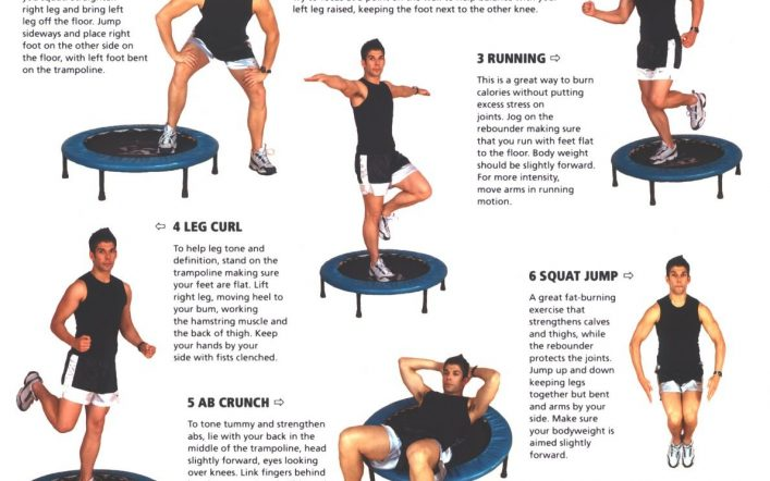 The Benefits of Using a Trampoline